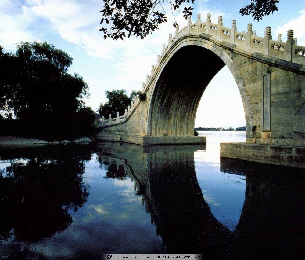 风景区 旅游风景 国内风景 中国风景 古建筑 传统建筑 古代桥梁 拱桥